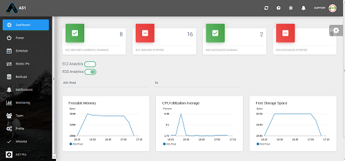 Basic AWS RDS monitoring on A51